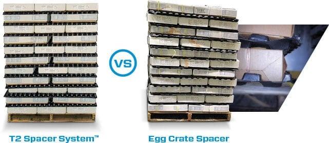 T2 Spacer Product Comparison